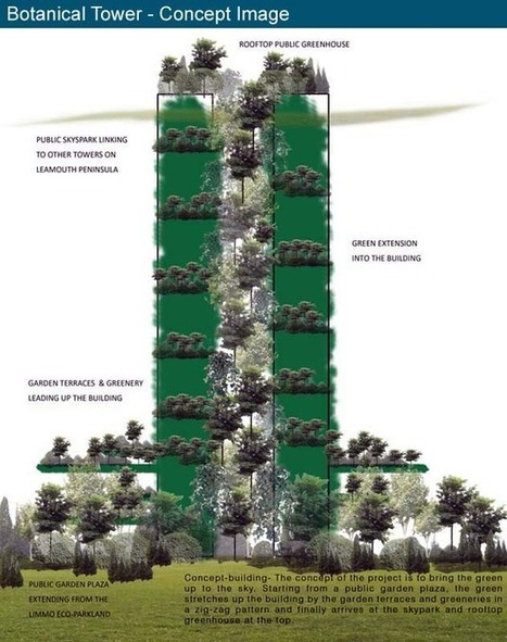 Vertical Farming in Los Angeles, California: Future Skyscraping Architecture | The GRID | Global Site Plans | Interactive Architecture | Scoop.it