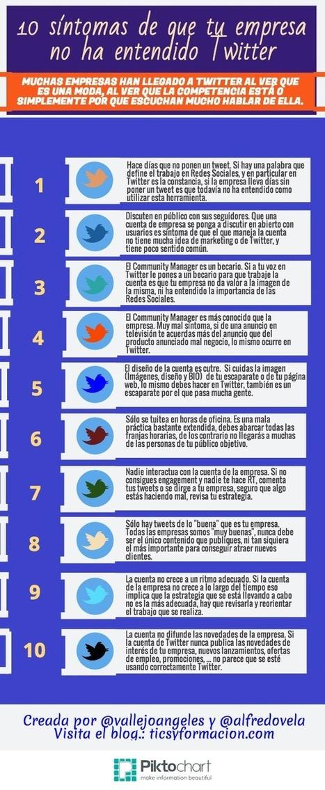 10 síntomas de que tu empresa no ha entendido Twitter #infografia #infographic #socialmedia | Seo, Social Media Marketing | Scoop.it