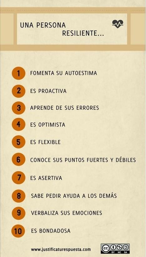 Estas son las 10 cualidades de una persona resiliente | Aprendiendo a Distancia | Scoop.it