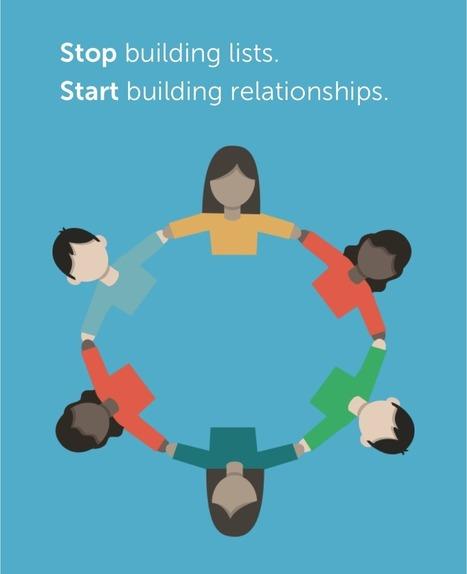 Stop building lists. Start building relationships. | Distributing Film Online | Scoop.it