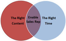 CMO: Enable Reps with the Right Content at the Right Time | Social Selling | Scoop.it