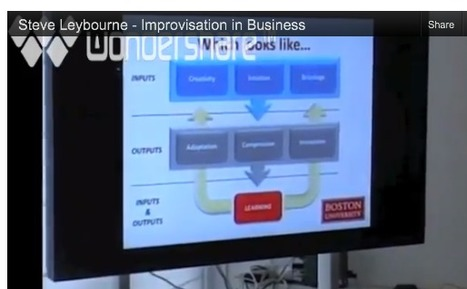 Moving Beyond Surreptitious Manager Improv, Risk & Reward, Emerging Best Practice in your Org, Steve Leybourne | Innovation & Institutions, Will it Blend? | Scoop.it