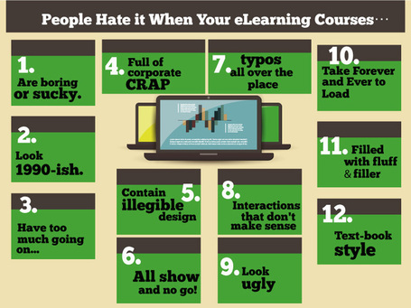 12 Sure-Fire Ways to Make People Hate Your eLearning | Innovations in e-Learning | Scoop.it