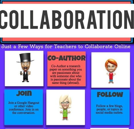 Thirteen digital strategies for teacher collaboration | Moodle and Web 2.0 | Scoop.it