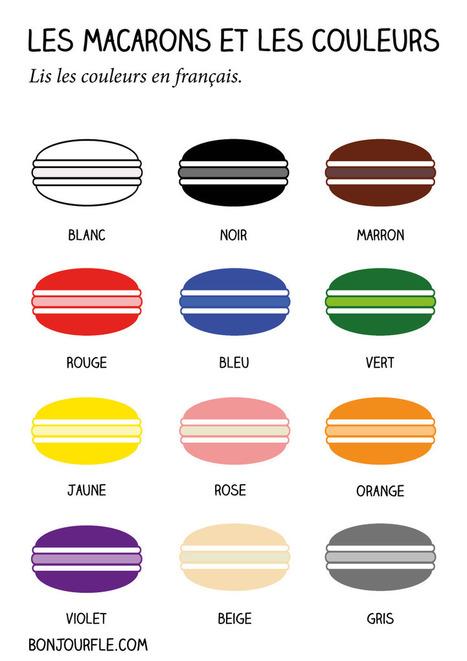 Les couleurs – macarons | Arts et FLE | Scoop.it