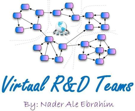 Multi-objective Simulated Annealing Algorithm for Partner Selection in Virtual Enterprises | Virtual R&D teams | Scoop.it