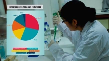 Estas son las cifras de los investigadores en el Perú en los últimos 5 años | Tendencias en Elearning | Scoop.it