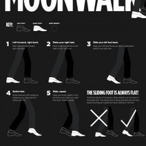 How to Moonwalk | Visual.ly | Infographics ideas for Education | Scoop.it