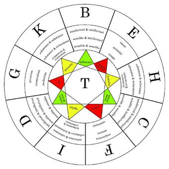 Sous le signe du calcul - Interstices | Mathoscoopie | Scoop.it