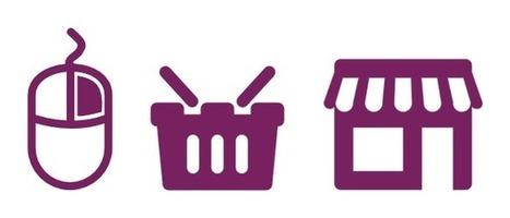 Leadformance Des chiffres des dernières tendances cross-canal | Solocal Network, Leader du web to store | Scoop.it