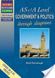 AS & A Level Government & Politics Through Diagrams | GovP2 | Scoop.it