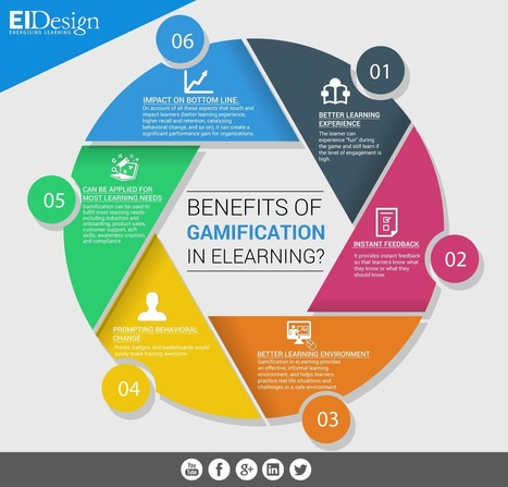 Benefits of Gamification in eLearning Infographic - e-Learning Infographics | Jogos educativos digitais e Gamificação | Scoop.it