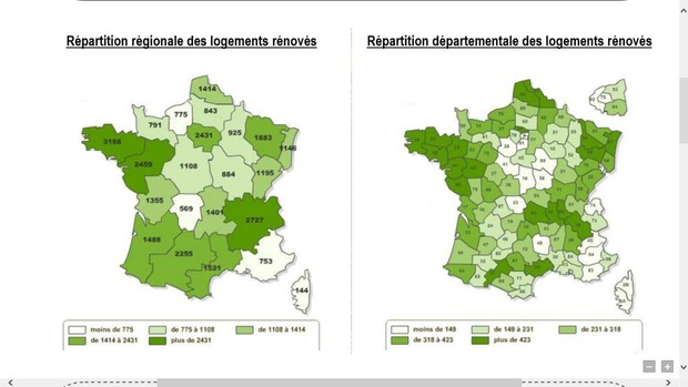 L'Anah ambitionne 38 000 logements précaires rénovés en 2014 : 29-01-2014 - Batiweb.com | La Revue de Technitoit | Scoop.it