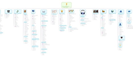Outils numériques pour projets d'élèves | Time to Learn | Scoop.it