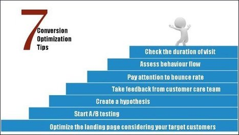 Top 7 Effective Conversion Optimization Tips | PPC Ads Management Tips | Scoop.it