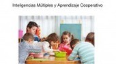 Inteligencias Múltiples y Creatividad - Orientacion Andujar | Educacion | Scoop.it