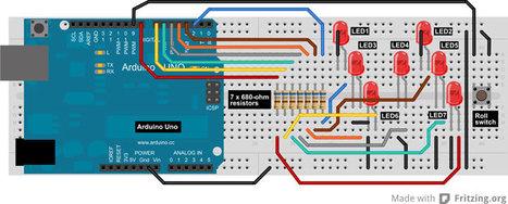 Arduino | Robotica | Scoop.it