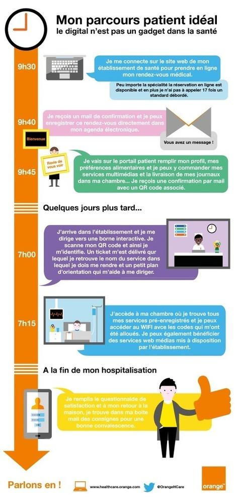 Ma transformation en patient digital ! | Orange Business Services | Santé et Parcours Patient | Scoop.it