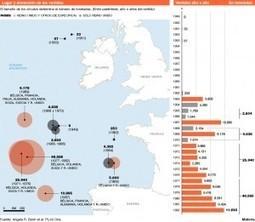 Las 115.000 toneladas de basura radiactiva olvidadas en el Atlántico Nordeste - Materia   Transición   Scoop.it