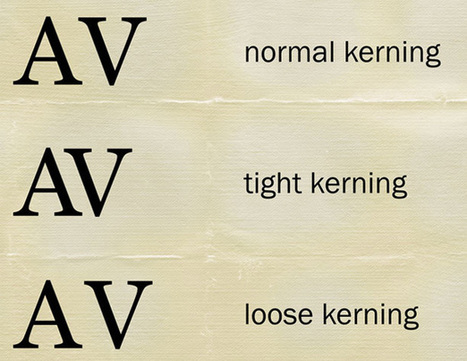 Kerning in practice: beware odd letter spacing | Webdesigner Depot | Learning Web Design | Scoop.it