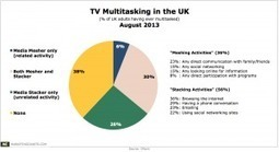 We are all at it while TV watching, meshing, mashing & media multitasking? Latest stats from the UK? | Pervasive Entertainment Times | Scoop.it