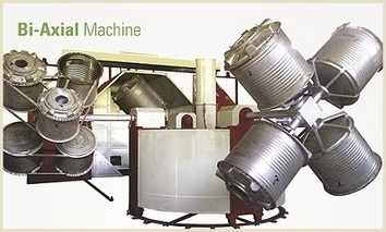Biaxial Machine ManufacturerIndia | Moulding Machine Manufacturer | Scoop.it