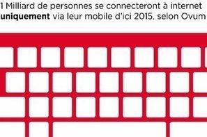 Les 10 tendances social media pour 2015, selon Kantar Media News Intelligence | Actualité du marketing digital | Scoop.it