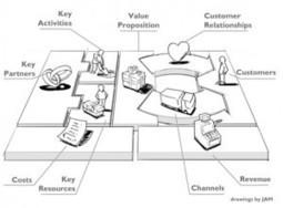 ¿Por qué es indispensable definir la propuesta de valor? « Logyt Blog | Business Analytics | Scoop.it