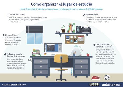 5 claves para organizar tu lugar de estudio | Las TIC en el aula de ELE | Scoop.it