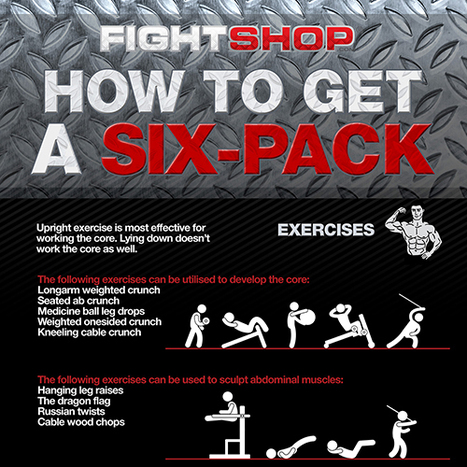 How To Get A Six-Pack [Infographic] | Useful Fitness Articles | Scoop.it