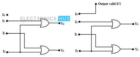 Binary Encoder   School & Learning Today   Scoop.it