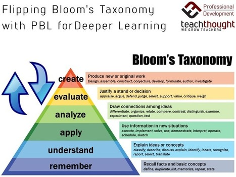 Using Project-Based Learning To Flip Bloom's Taxonomy For Deeper Learning - | Web 2.0 and Thinking Skills | Scoop.it