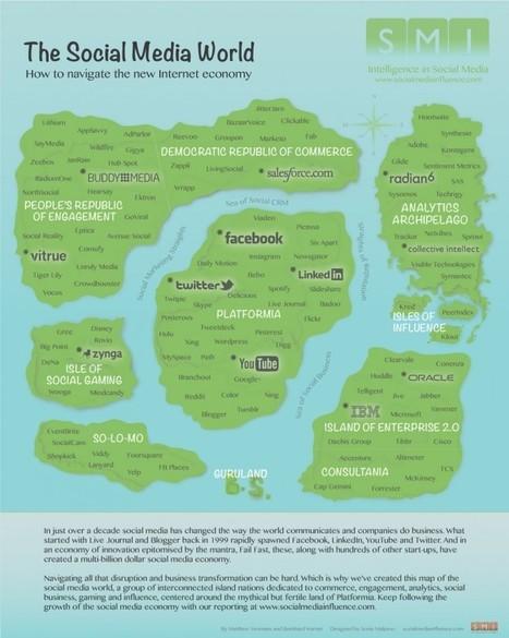 The Social Media Economy Map | SMI - Social Media Influence | Social media and Influence in Pharma | Scoop.it