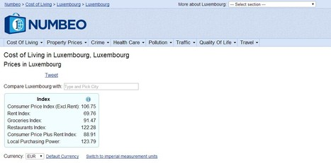 Numbeo | Cost of Living in Luxembourg, Europe. Prices in Luxembourg Updated June 2014 | Luxembourg (Europe) | Scoop.it