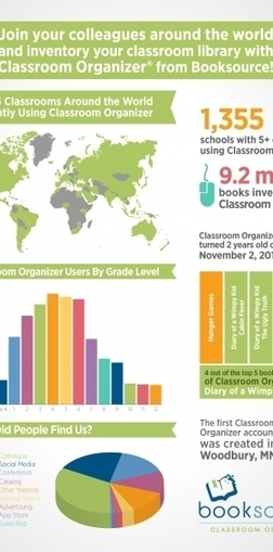 Inventory Your Classroom Library with Booksource's Classroom Organizer Infographic | Education Tech & Tools | Scoop.it