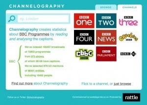 The BBC Debuts Experimental Semantic Programming Guide   Video Breakthroughs   Scoop.it