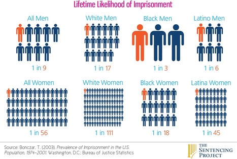 The Sentencing Project News - Racial Disparity | Discrimination in the US Prison System | Scoop.it
