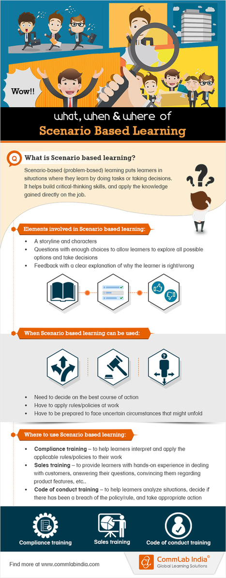 The What, When, and Where of Scenario-based Learning [Infographic] | eLearning Infographics | Scoop.it