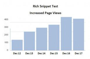 Rich Snippets seo et médias sociaux | E LEARNING | Scoop.it