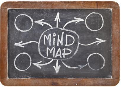 Structurer sa rédaction web grâce au Mind Mapping | Les contenus en ligne | Scoop.it