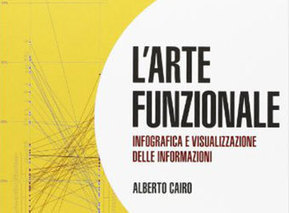 I 5 libri sulla grafica più venduti del 2013 | Grafica e Multimedia | Scoop.it
