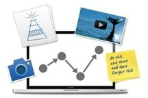 4 Alternatives to PowerPoint Presentation ~ Educational Technology and Mobile Learning   Edulateral   Scoop.it