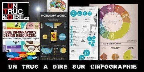 Réalisez des infographies - Un Truc à Dire .com | Entrepreneuriat en France | Scoop.it