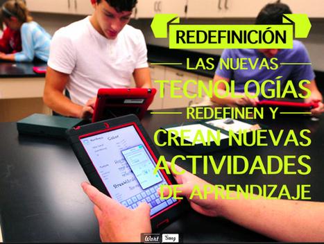 Modelo SAMR: Nuevas tecnologías vs. Viejas pedagogías | Conektio blog | TICs y educación | Scoop.it