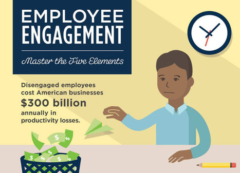 5 Key Elements to Mastering Employee Engagement | The Art of Communication | Scoop.it