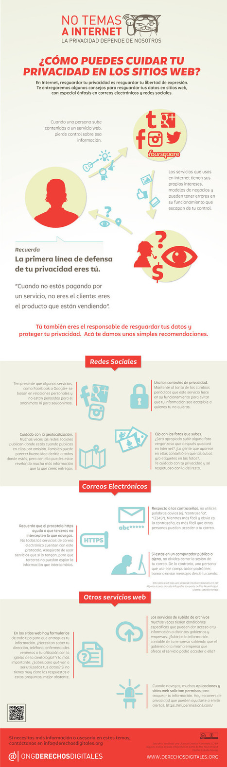 Infografía sobre privacidad en internet. | Mobile Learning | Scoop.it