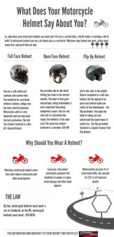 What Does Your Motorcycle Helmet Say About You? | Meloncase Motorcycle Helmets | Scoop.it