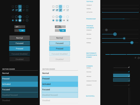 30 Free UI Kits (+1) | Awwwards | Fronture | Scoop.it