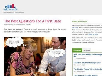 5 Dating Websites That Rock at Content Marketing - Scripted | Content Marketing Observatory | Scoop.it