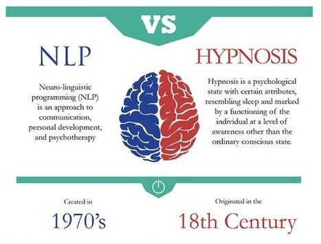 NLP vs Hypnosis | The Ethos of Neuro-Linguistic-Programming | Scoop.it